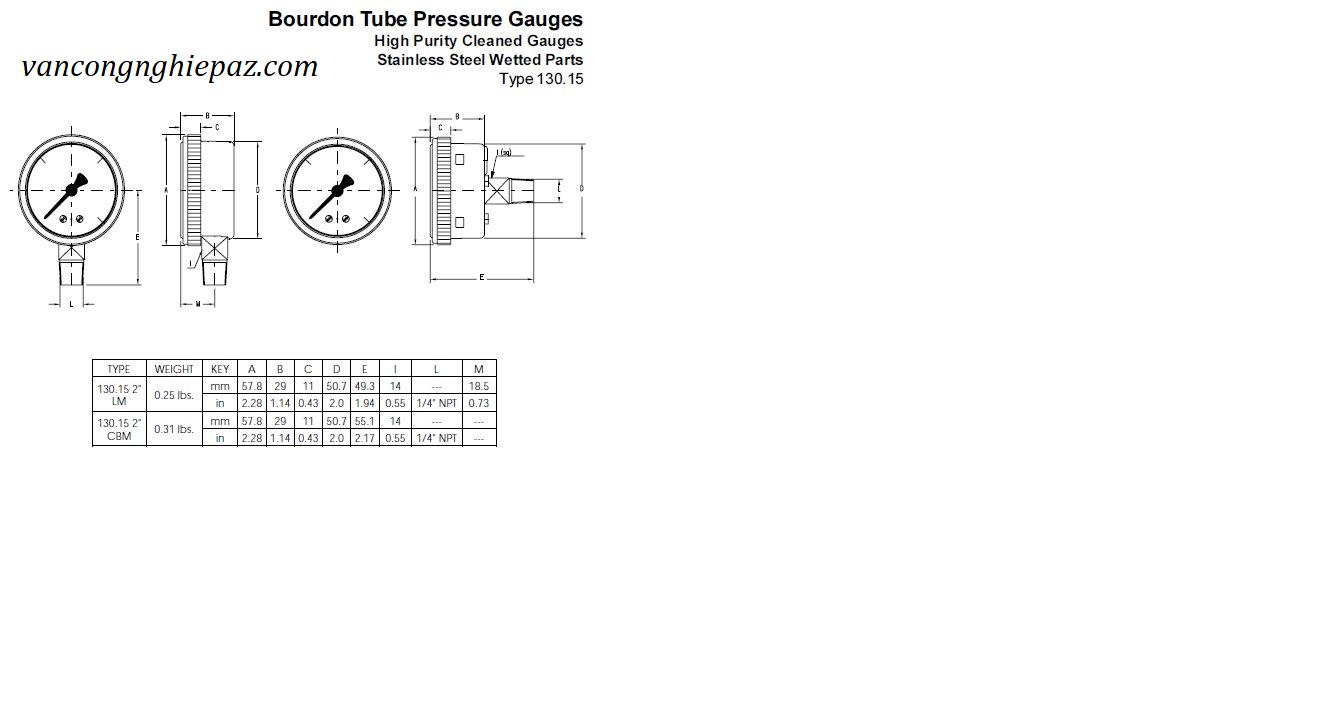 Đồng hồ đo áp suất Wika 130.15 3
